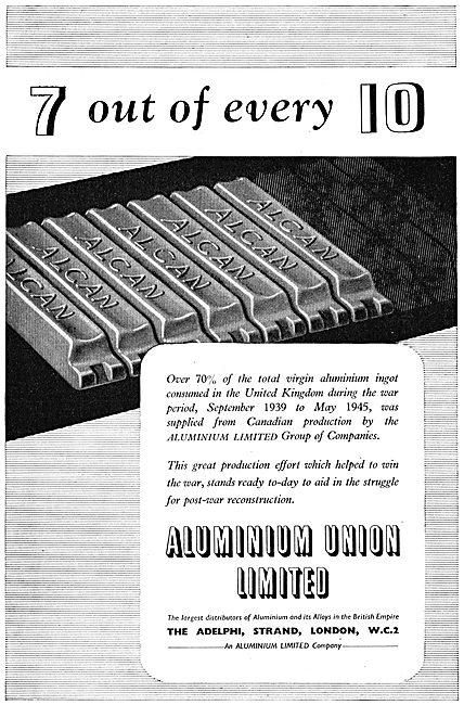 Aluminium Union - Alclan