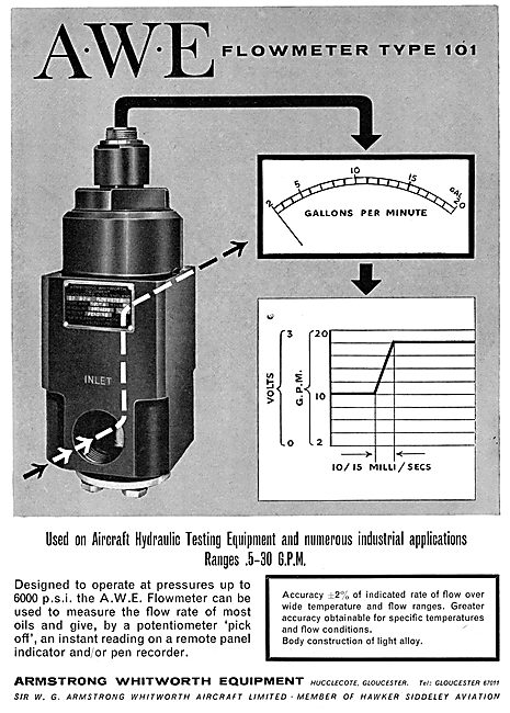 Armstrong Whitworth Flowmeter Type 101