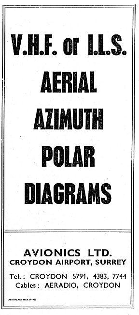 Avionics Ltd: VHF or ILS Aerial Azimuth Polar Diagrams