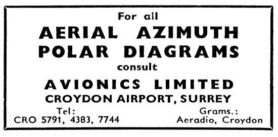 Avionics Ltd Croydon. Aerial Azimuth Polar Diagrams