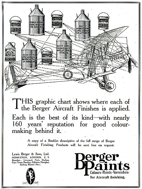 Berger Aircraft Paints &  Finishes