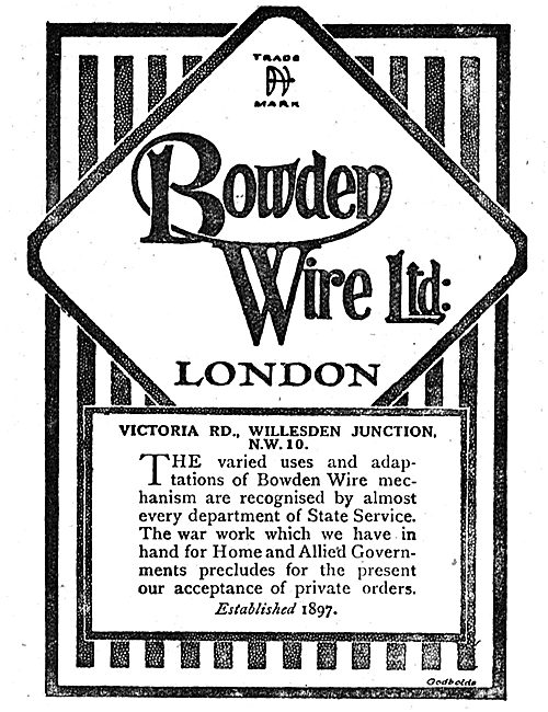 Bowden Wire.Mechanism For Aircraft