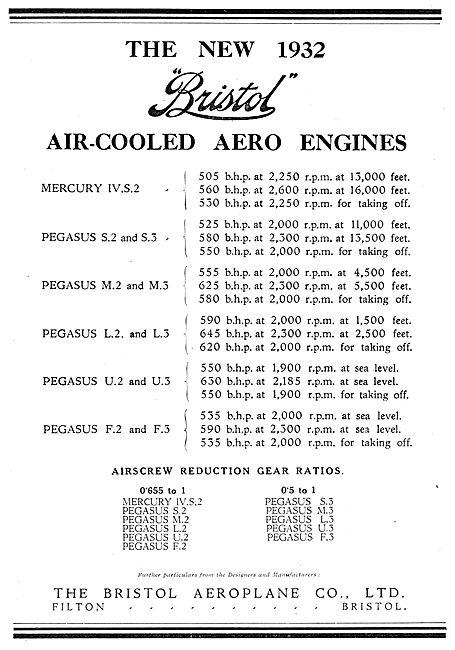 1932 Bristol Mercury & Pegasus Aero Engine