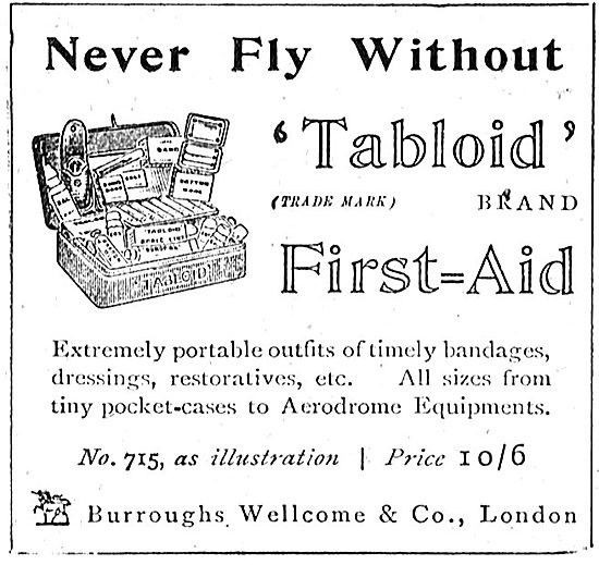 Never Fly Without Burroughs Wellcome Tabloid Brand First-Aid Pack