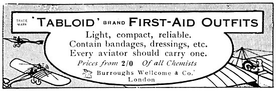 Burroughs Wellcome Tabloid First Aid Outfit