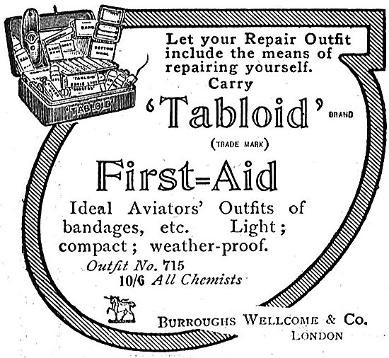 Never Fly Without The Burroughs Wellcome Tabloid First Aid Outfit