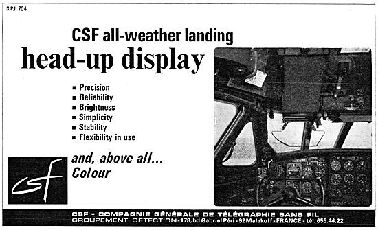 CSF Head-Up Display HUD