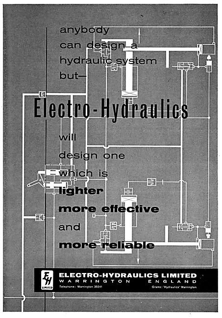 Electro-Hydraulics Aircraft Hydraulic Systems