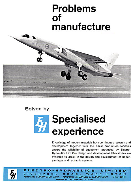 Electro Hydraulics Aircraft Landing Gear