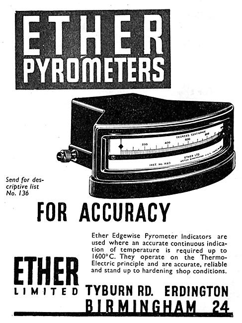 Ether Pyrometers - Edgewise Pyrometer Indicators