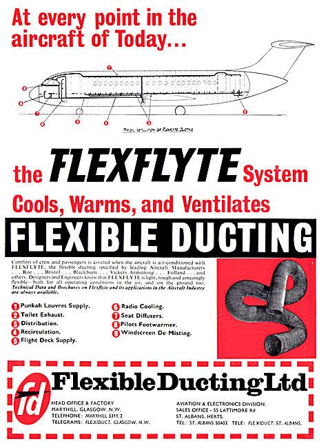 Flexible Ducting - FLEXFLYTE System