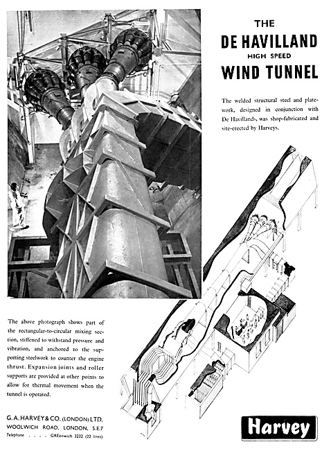 G.A.Harvey Wind Tunnel Equipment