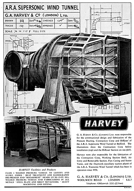 G.A.Harvey Wind Tunnels