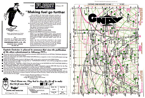 G-Nav - Graphic Area Navigation. Wansborough-White & Co Ltd