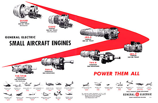 General Electric G.E. Jet Engine Range 1962