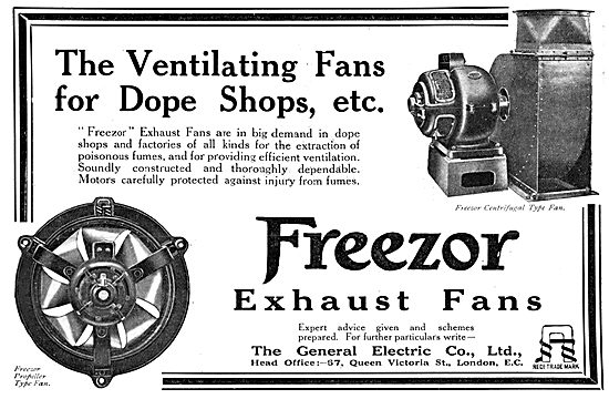 General Electric Co. FREEZOR Exhaust Fan For Dope Shops 1915
