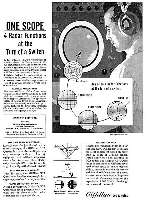 Gilfillan Airfield Radar Installations