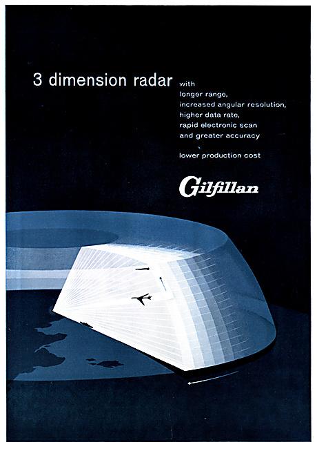Gilfillan Radar & Electronics