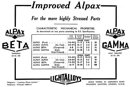Light Alloys Alpax (Modified Aluminium Silicon Alloy)