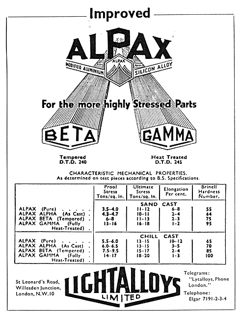 Light Alloys Alpax