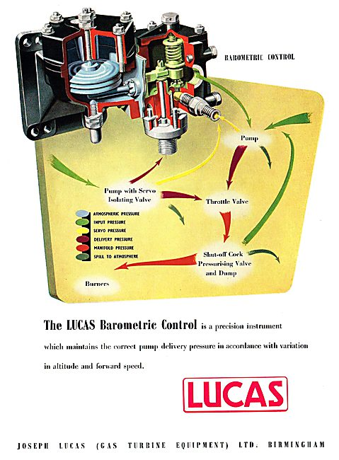 Lucas Barometric Control Unit For Gas Turbine Engines 1949