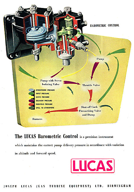 Lucas Barometric Control For Gas Turbine Engines 1950