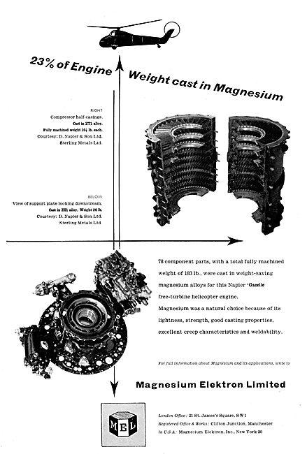 Magnesium Elektron Machined Parts