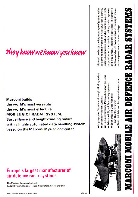Marconi Air Defence Search Radars