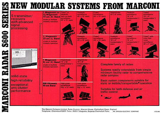 Marconi S600 Product Listings 1967