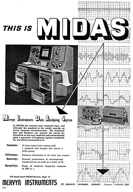Mervyn Instruments MIDAS Mervyn Instruments Data Analysing System