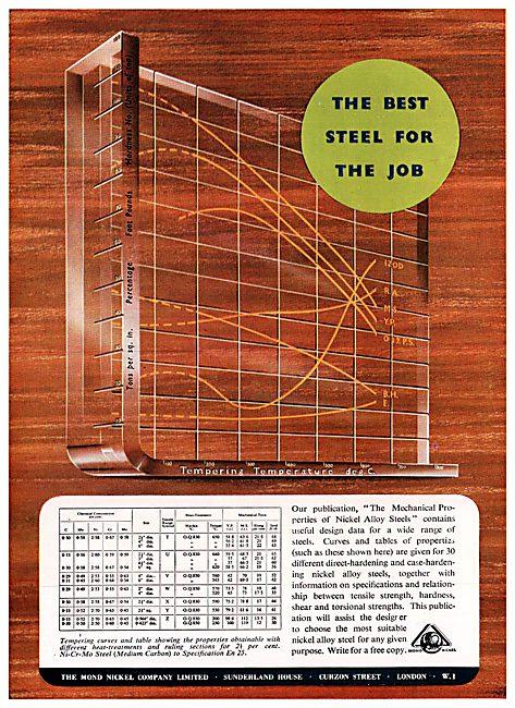 Mond Nickel  - Steel Heat Treatments