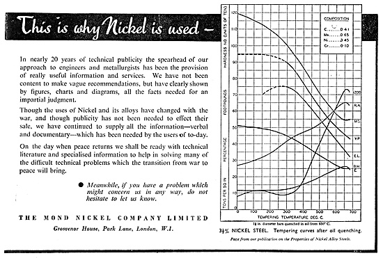 Mond Nickel Alloys 1944