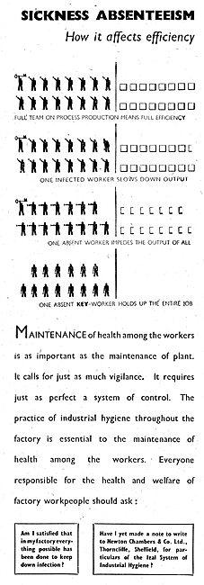 Newton Chambers IZAL System Of Factory Hygiene 1943