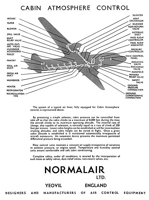Normalair Cabin Atmosphere Control Components