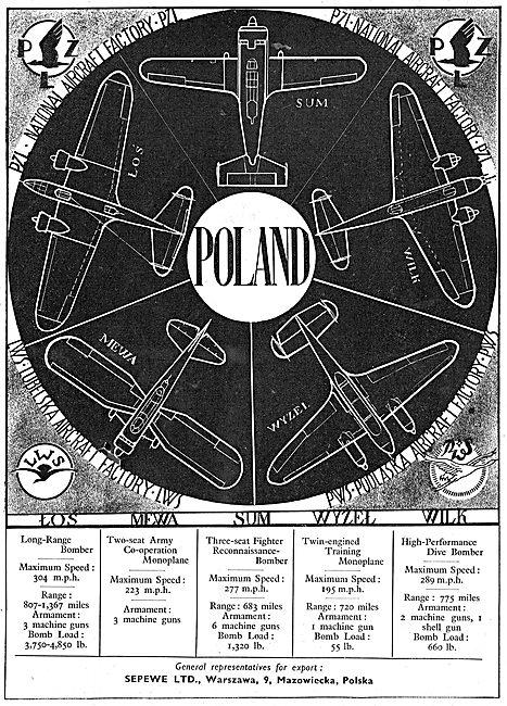 National Aircraft Factory - PZL Warsaw Aircraft 1939 Models