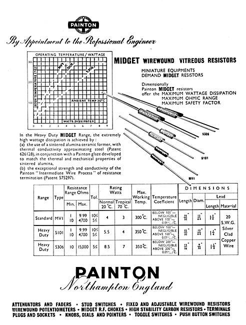 Painton Midget Wirewound Vitreous Resistors