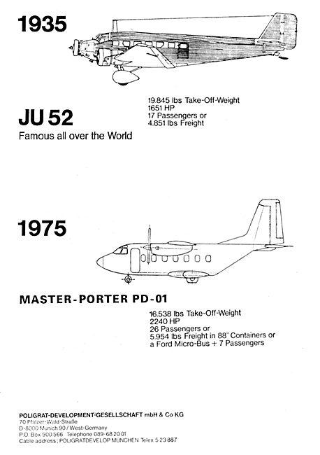 Polgrat Master-Porter PD-01