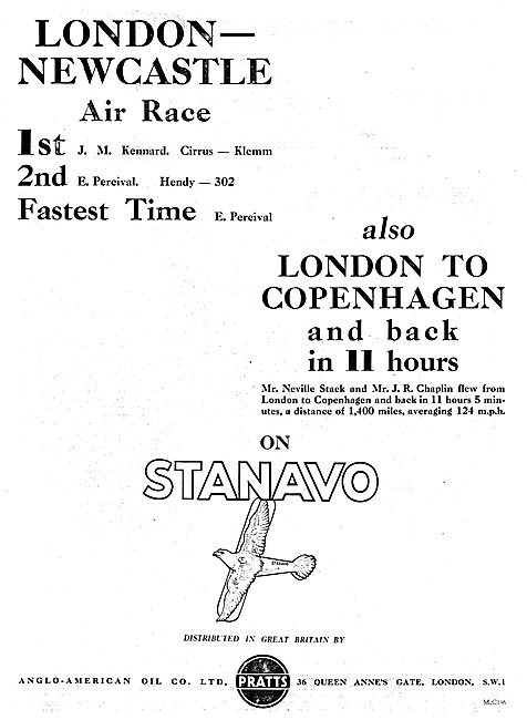 Pratts Stanavo Aviation Fuel