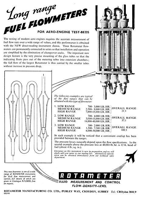 Rotameter Fluid Flow Measurement Equipment - Flowmeters