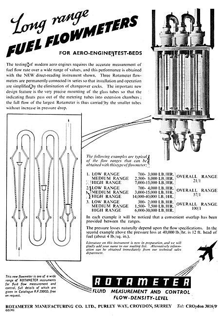 Rotameter Fluid Flow Measurement Equipment