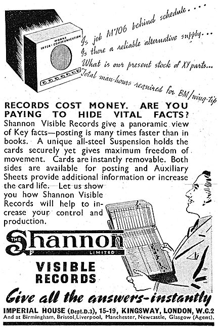 Shannon Visible Records Fling Systems