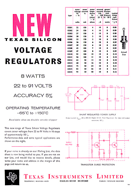 Texas Instruments Electronic Components