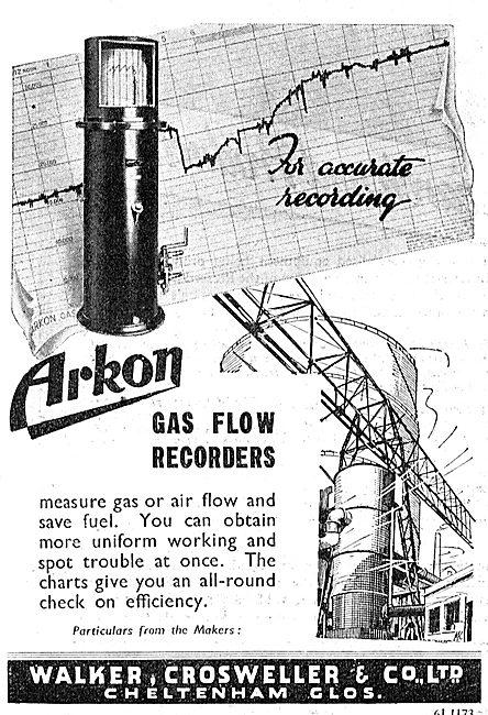 Walker Crossweller Arkon Flow Indicators 1943