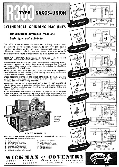 Wickman Maxos-Union R300 Cylindrical Grinding Machine